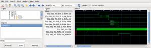 DCT encoder waveforms